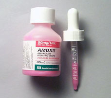 Drug Amoxil